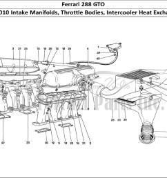 ferrari 288 gto mechanical table 010 intake manifolds throttle bodies intercooler heat exchangers [ 1474 x 1070 Pixel ]