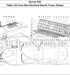 ferrari f40 bodywork table 122 fuse box electrical board fuses relays [ 1110 x 806 Pixel ]