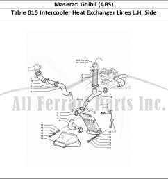 maserati ghibli abs mechanical table 015 intercooler heat exchanger lines l h side [ 1110 x 806 Pixel ]