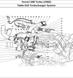 ferrari 208 turbo 1982 mechanical table 010 turbocharger system [ 1474 x 1070 Pixel ]