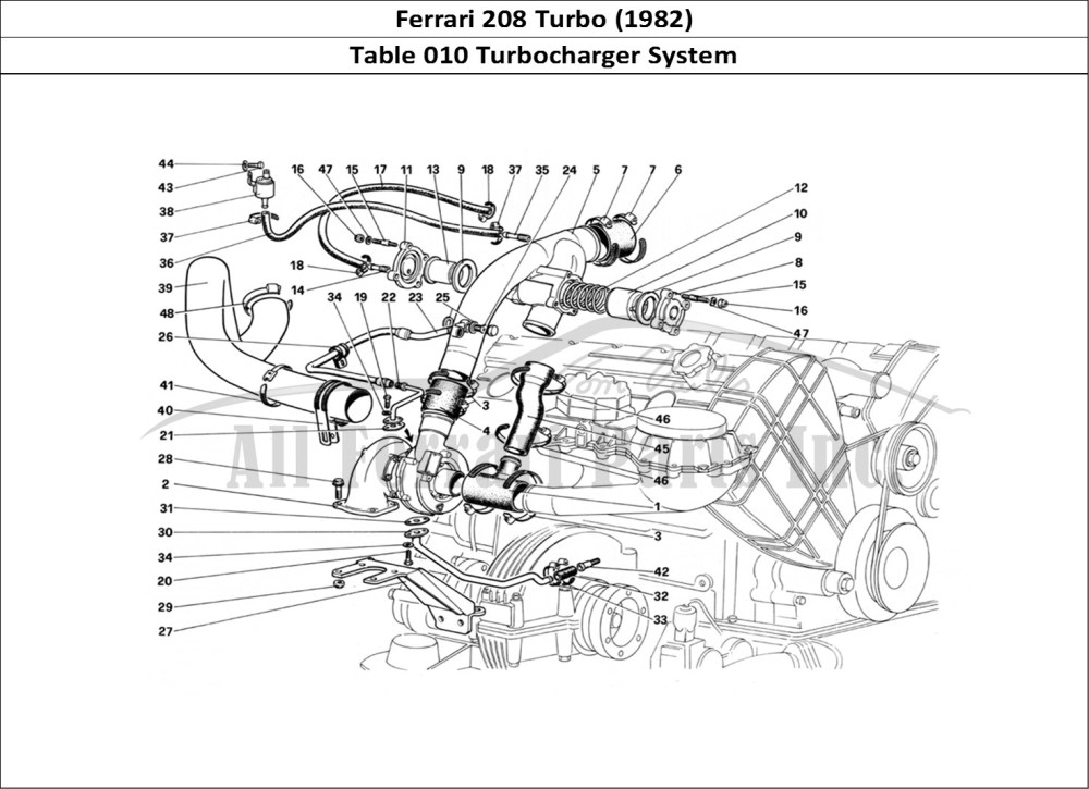 medium resolution of ferrari 208 turbo 1982 mechanical table 010 turbocharger system