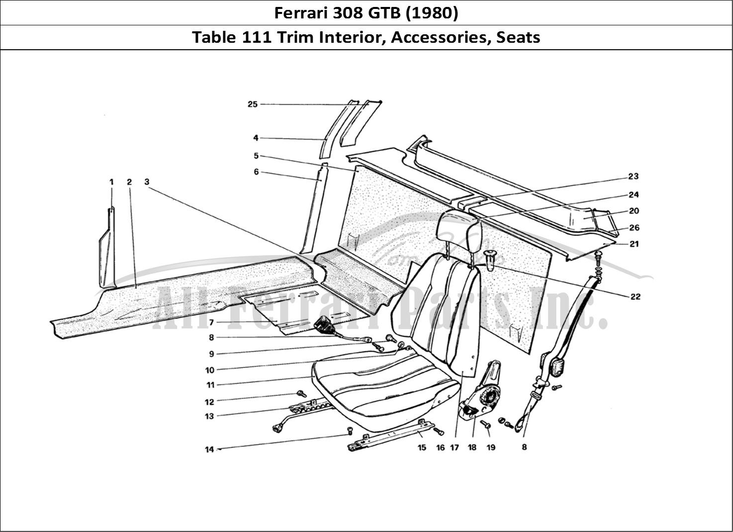 Buy original Ferrari 308 GTB (1980) 111 Trim Interior