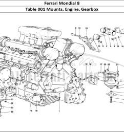 buy original ferrari mondial 8 001 mounts engine gearbox ferrariferrari mondial 8 mechanical table [ 1110 x 806 Pixel ]