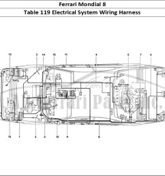 buy original ferrari mondial 8 119 electrical system wiring harness global electric motorcars wiring diagrams ferrari electrical wiring diagram [ 1110 x 806 Pixel ]