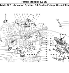 ferrari mondial 3 2 qv mechanical table 022 lubrication system oil cooler pickup lines filter [ 1110 x 806 Pixel ]
