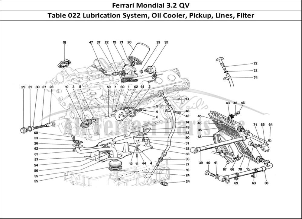 medium resolution of ferrari mondial 3 2 qv mechanical table 022 lubrication system oil cooler pickup lines filter