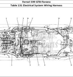 ferrari 599 gtb fiorano bodywork table 131 electrical system wiring harness [ 1110 x 806 Pixel ]
