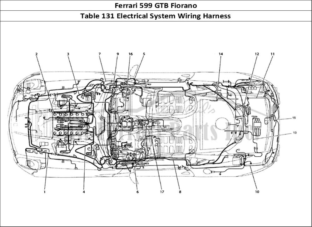 medium resolution of ferrari 599 gtb fiorano bodywork table 131 electrical system wiring harness