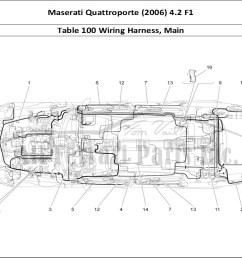 maserati quattroporte 2006 4 2 f1 bodywork table 100 wiring harness main [ 1110 x 806 Pixel ]