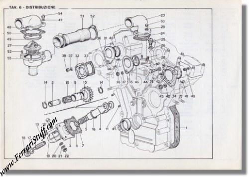 Ferrari 365 GTB/4 Daytona Parts Catalog Revision January