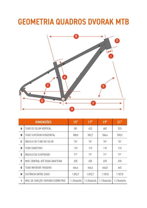 geometria-quadro-dvorak
