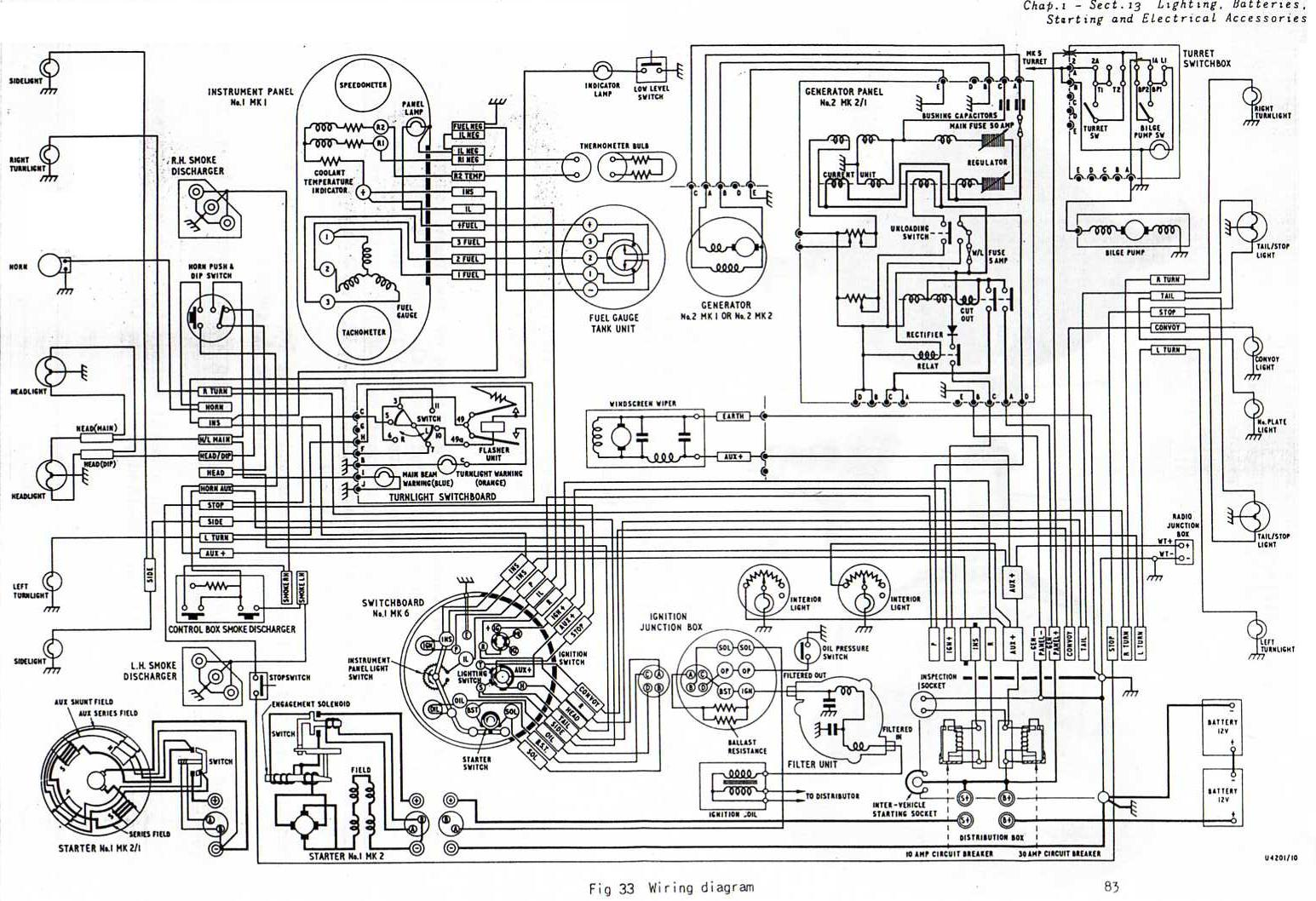 69 mustang heater wiring diagram tridonic t8 ballast camaro dash schematic get free image about