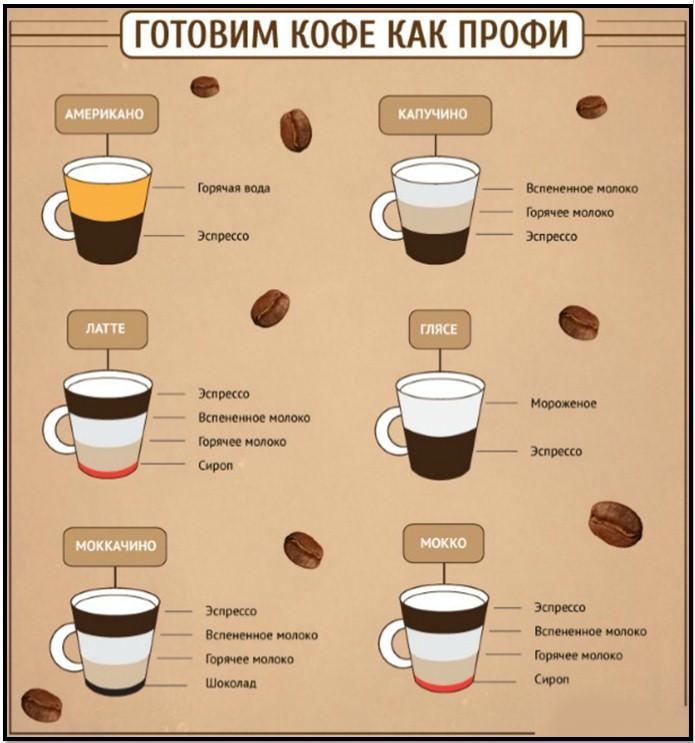 cafeaua interferează cu pierderea în greutate