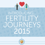 Introducing Fertility Journeys 2015