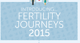 Fertility Journeys 2015 Update