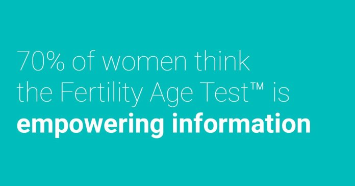 Future Family Fertility Age Test