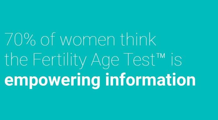 Future Family Fertility Age Test