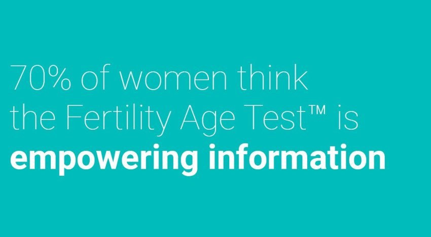 What is the Future Family fertility age test?