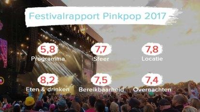 festivalrapport pinkpop 2017