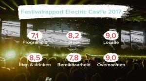 festivalrapport electric castle