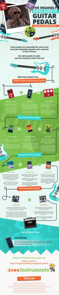 Pedal chain guide