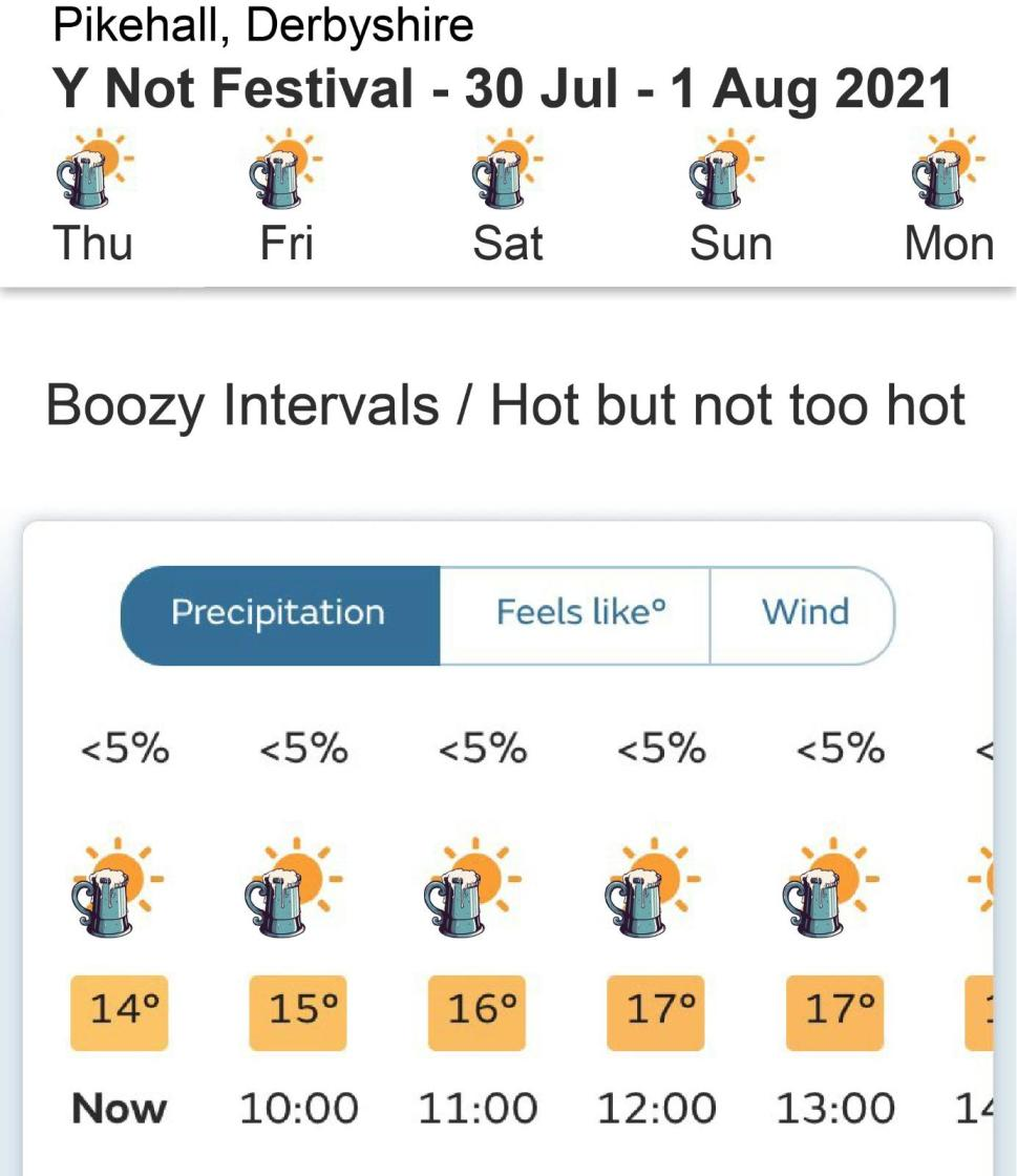 Just checked the long distance weather forecast for Y Not 2021, it's looking goo...