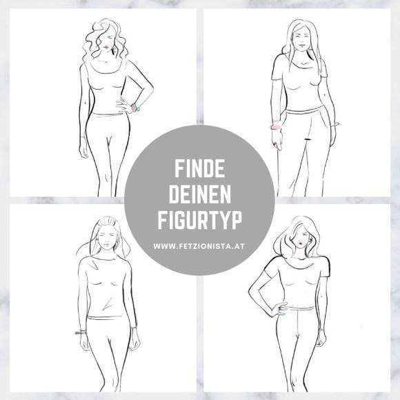 Figurtyp, Body Types,