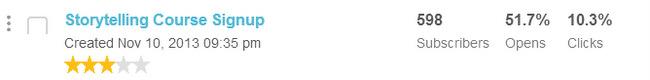 Lists MailChimp - Google Chrome 15022014 170828