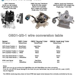 Obd0 To Obd1 Vtec Wiring Diagram 6 Pin Ignition Switch Furthermore Honda Distributor In Addition