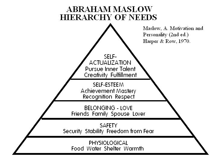 deelishis baby pictures: maslow hierarchy of needs