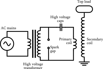 Porsche 356 Ignition Wiring Diagram. Porsche. Wiring Diagram