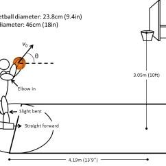High School Shot Put Diagram Generator Alternator Wiring Slide 3