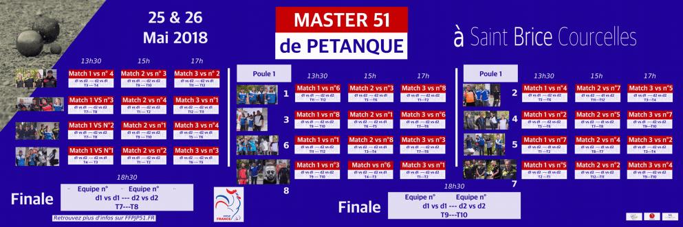 Tirage des Masters 2018