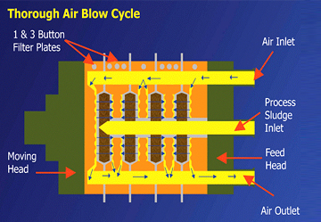 Air System Schematic Welcome To Ffp Systems