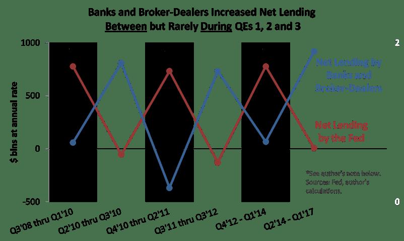 QE chart