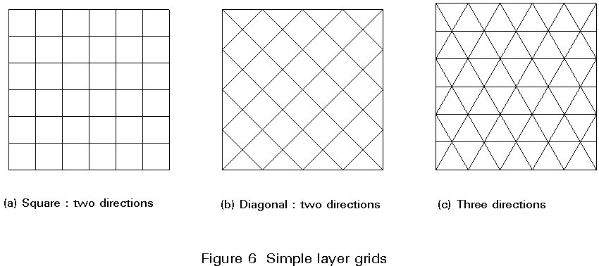 Lattices, Frames and Manual on Pinterest