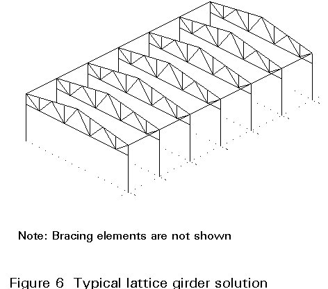 Structural Load Diagrams Structural Steel Wiring Diagram