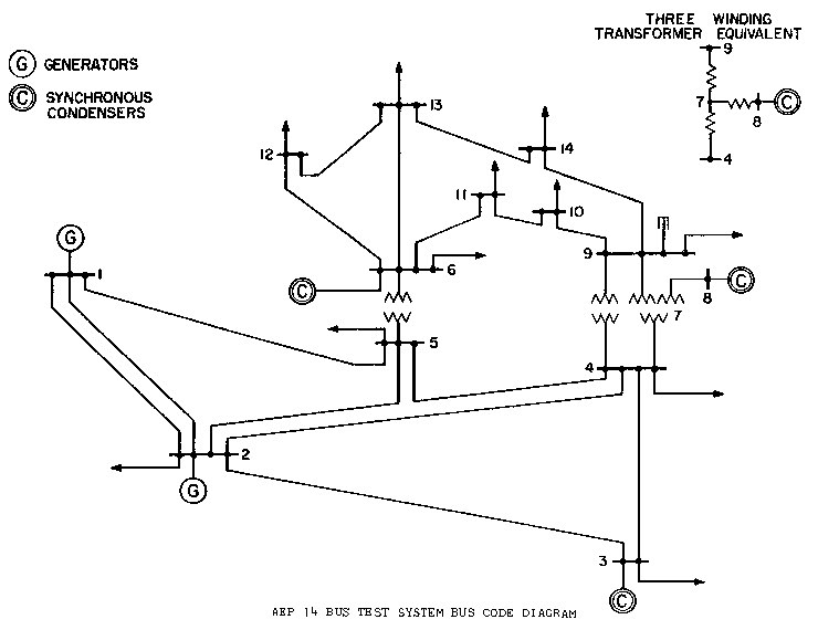 Power Systems Test Cases ::: IEEE 14 Bus Test Systems