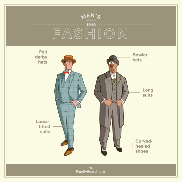 1910s fashion - men's clothing and fashion from 1910-1919