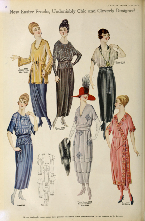 Drawing of 1920s clothing and women's fashion