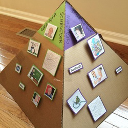 Example of a grandparent pyramid that can be made during a family party.