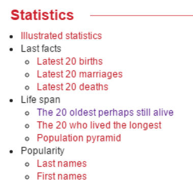 Use personalized statistics through Geneanet for free using your LDS account.