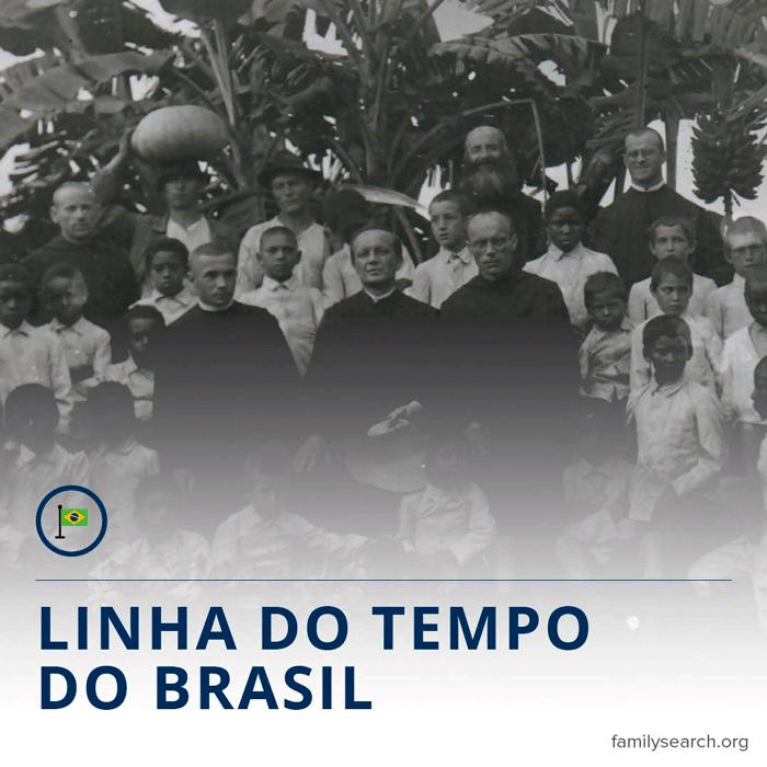 Gráfico do título para uma cronologia da história do brasil.