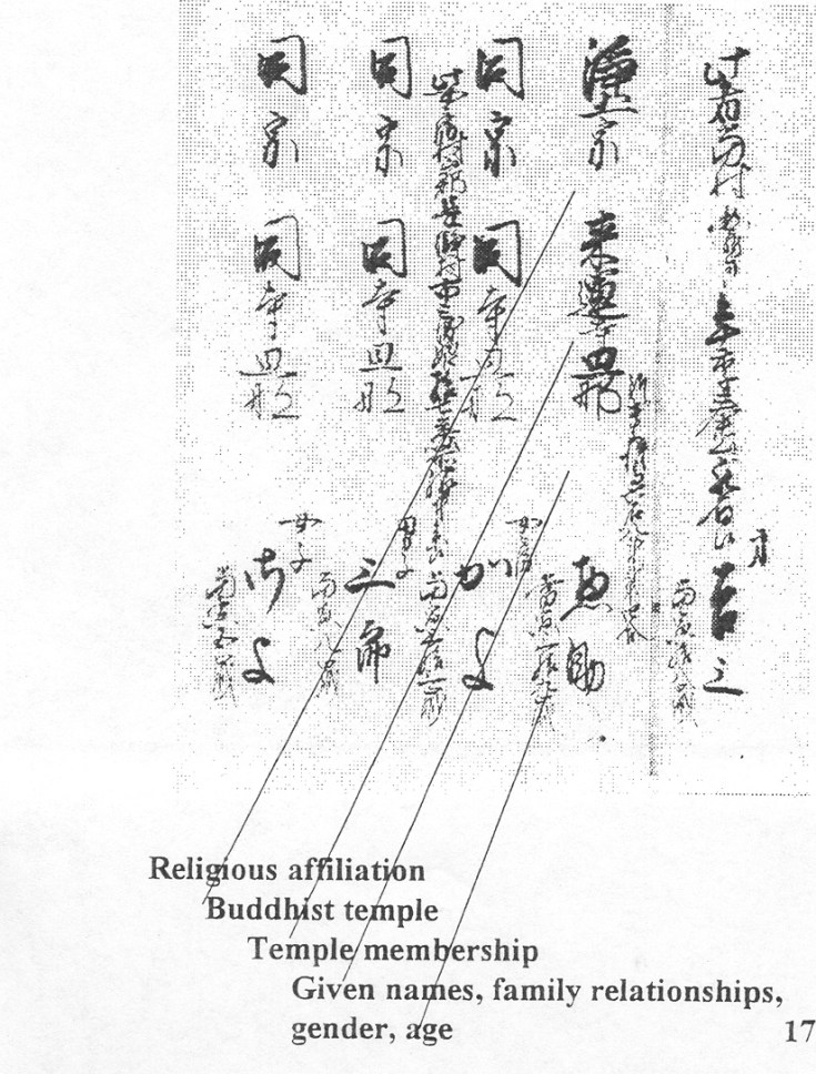 a shumoncho record.