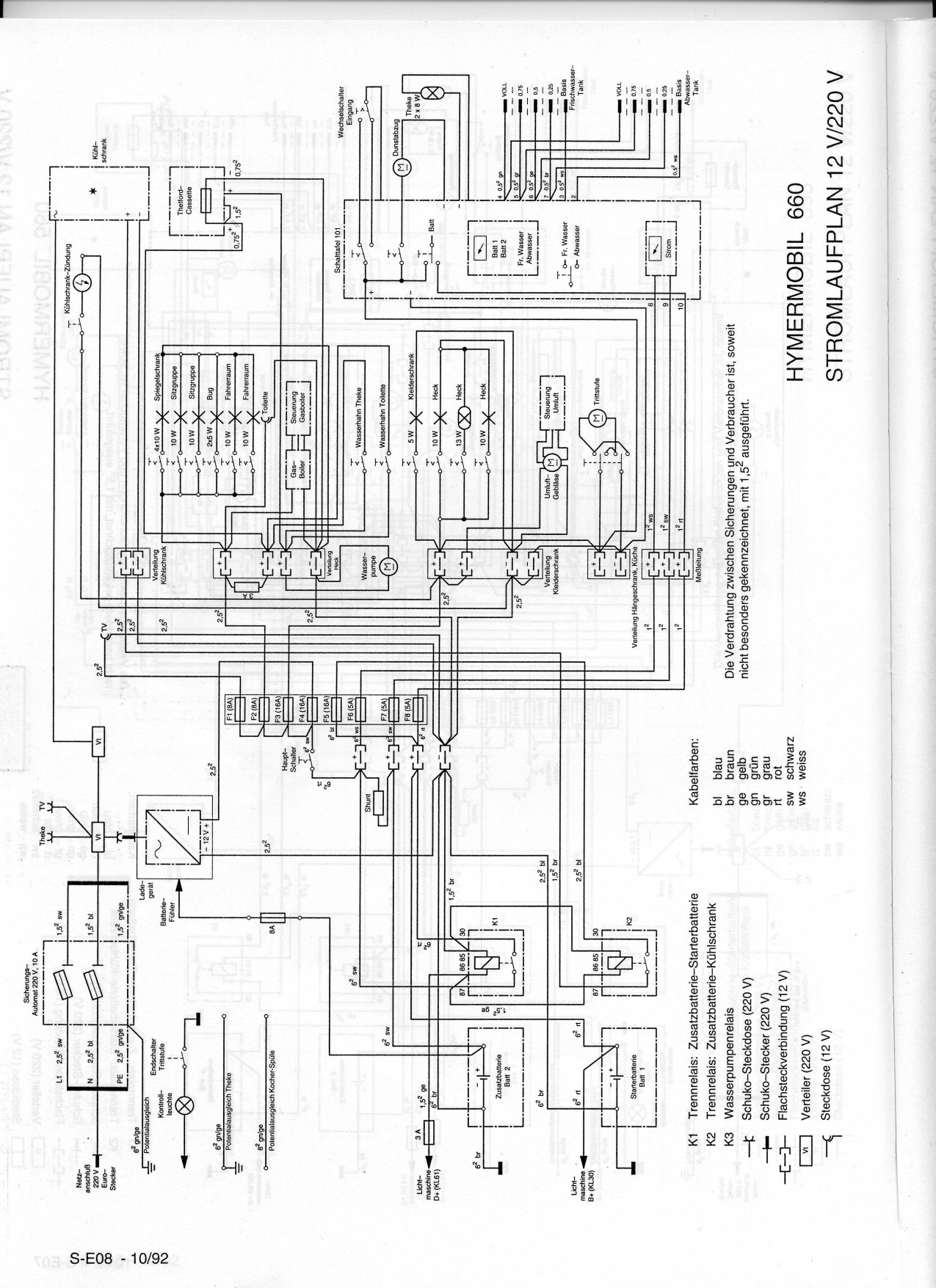 tags: #01 arctic cat 250 wiring diagram#arctic cat 500 wiring diagram#arctic  cat wiring schematic#king quad wiring diagram#arctic cat wildcat 650 wiring