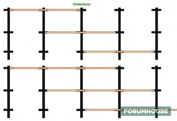 atlašus sinonimai : pastatyti vertikaliai statyti stačiai tiesiai..