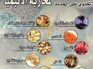 اكلات لعلاج الانيميا