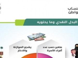 موعد التسجيل في حساب المواطن