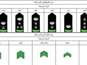 رتب الضباط في السعودية بالصور