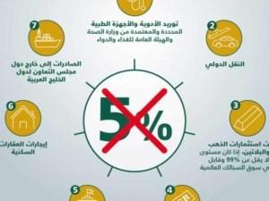 كيفية حساب القيمة المضافة في السعودية 2020